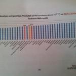 <b>Le prix de l'eau va augmenter dans certaines communes de l'agglomération de Toulouse</b>