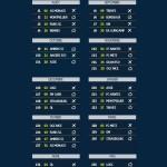 <b>Ligue 1 : Le TFC débutera à Monaco avant de recevoir Montpellier</b>