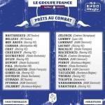 <b>6 Nations : Dupont, seul toulousain sélectionné avec le XV de France</b>