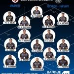 <b>Champions Cup : La Composition du Stade toulousain à Bath !</b>