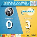 <b>Volley : Les Spacer's Toulouse lancent leur saison face à Narbonne (0-3)</b>