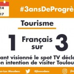 <b>#3ansDeProgrès pour faire rayonner #Toulouse ! Suite à la diffusion de la campagne publicitaire nati...</b>
