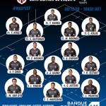 <b>Découvrez le XV de départ du Stade Toulousain chez les Wasps</b>