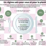 <b>Santé. Réduiriez-vous votre consommationde viande rougeà 14 grammes par jour?</b>