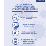<b>Coronavirus : la France entre en confinement général pour «quinze jours au moins»</b>